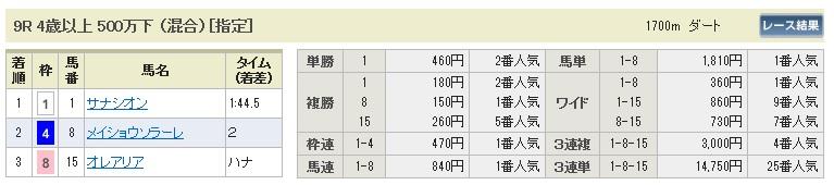 0209小倉9