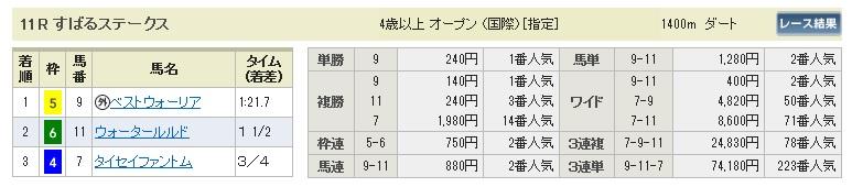 0208京都11