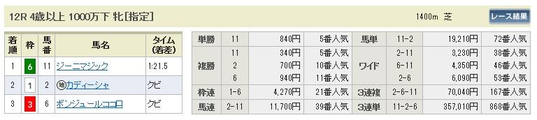 0210東京12