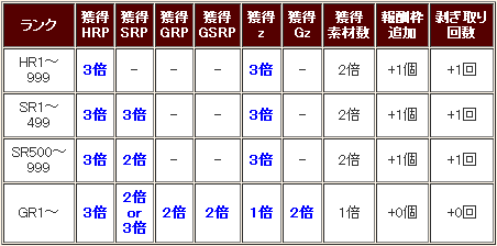 201311131705.png