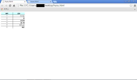 htmlで
