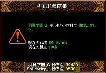 RedStone 13.08.28 1 結果