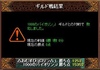 RedStone 13.10.04 結果