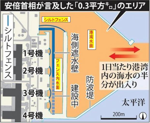 放射能汚染水流出の図