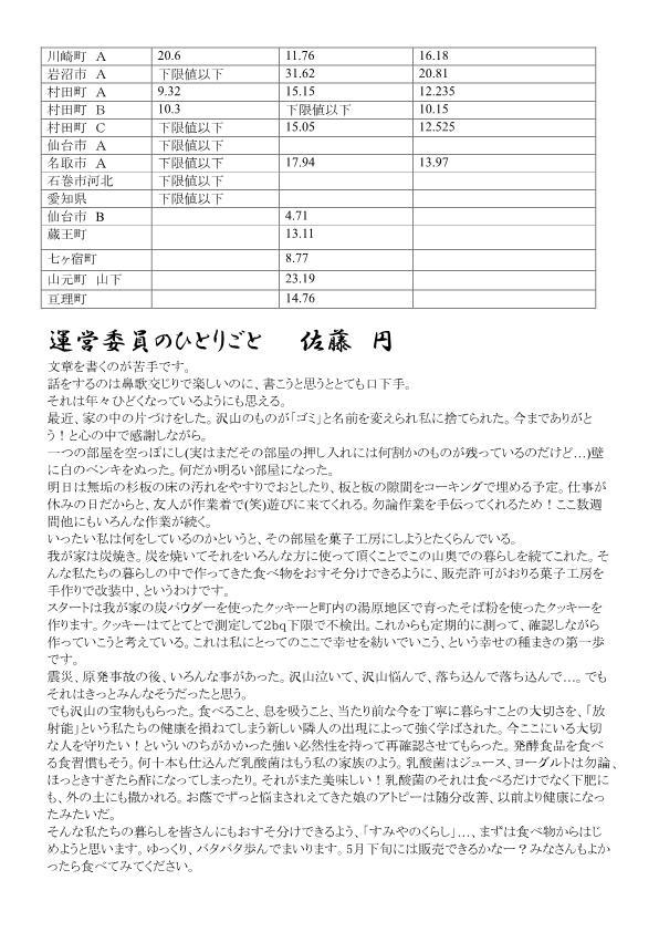 tetomini1305-2