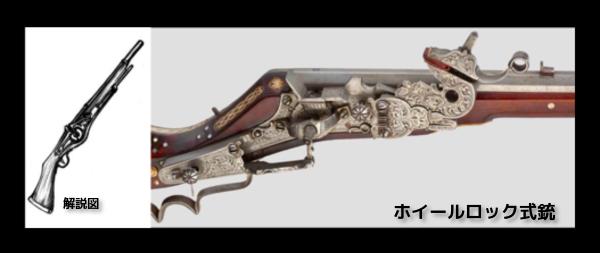 ホイールロック式銃