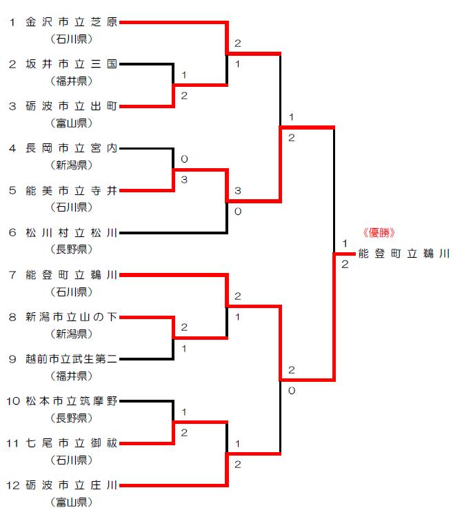 softtenisu20140126M.png