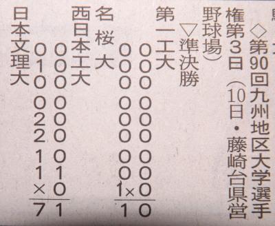 DSCF3082新聞