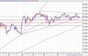 EURJPY0902 day