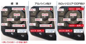 スイッチ配置3種類_2