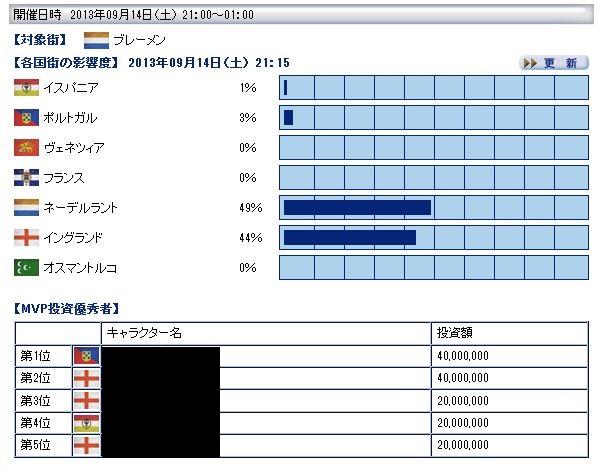 130914toushi.jpg