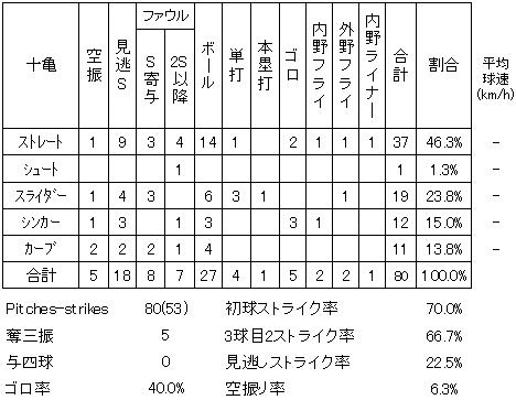 20130731DATA6.jpg