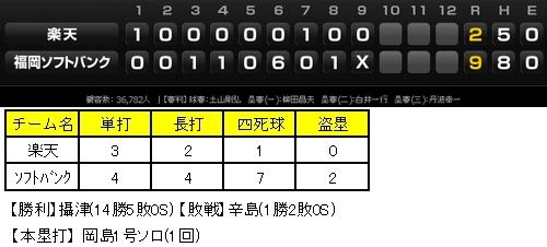 20130831DATA6.jpg