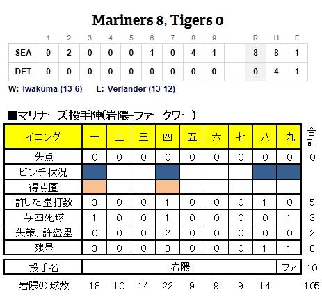マリナーズ対タイガース2013年9月18日