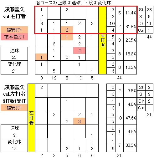 20131016DATA5.jpg