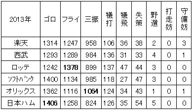 20131017DATA9.jpg