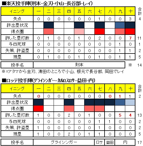 20131018DATA2.jpg