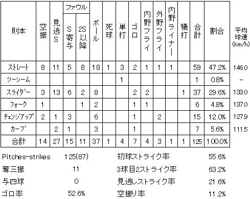 20131018DATA3.jpg