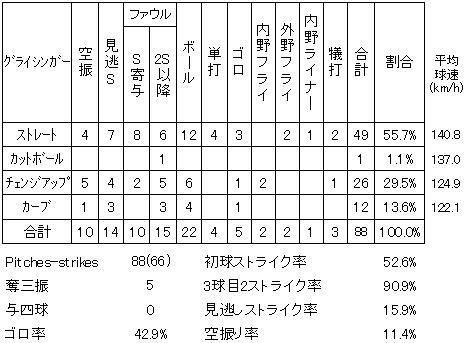 20131018DATA4.jpg