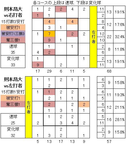 20131018DATA5.jpg