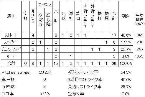 20131021DATA12.jpg