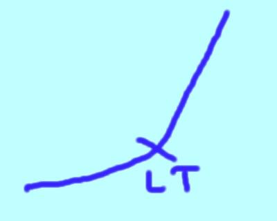 LT.jpg