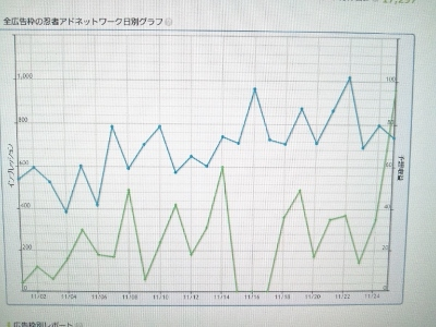 11月25日忍者① (400x300)