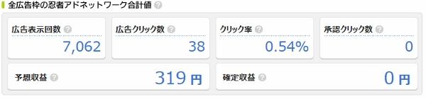 忍者アドマックス12月9日分 (600x140)