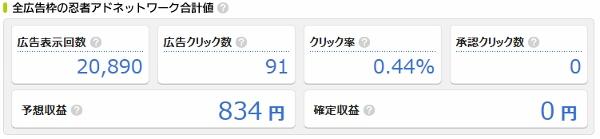 忍者アドマックス 11月結果 (600x139)