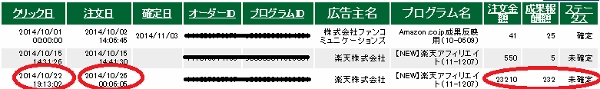 楽天アフィリエイト報酬状況 (600x89) (2)