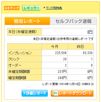 A8トップ