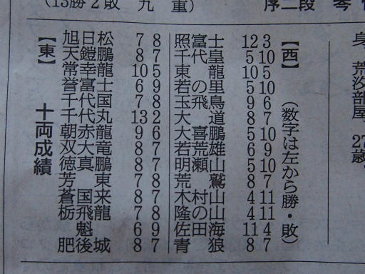 20140125・相撲2
