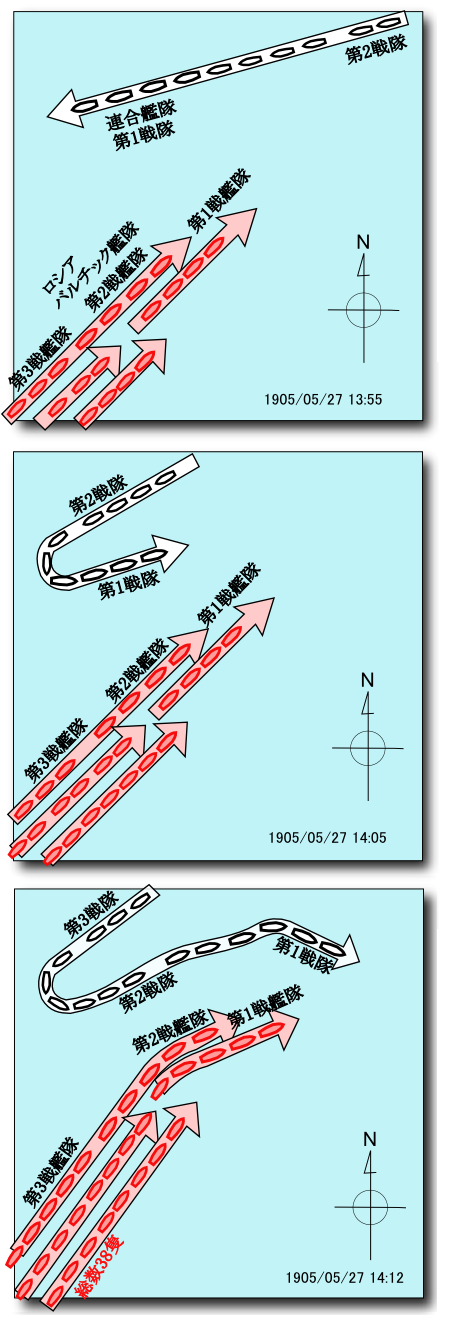 Battle_of_Tsushima_(Chart_1-3)_J.png