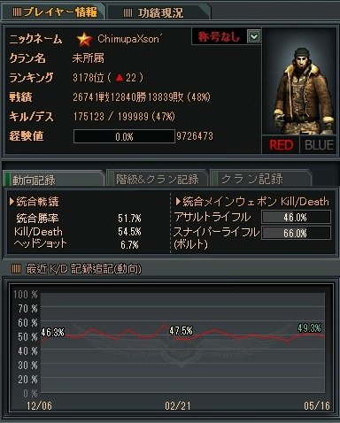 2013-05-18 ちむぱ ★