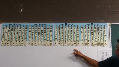 13秋のブロック表