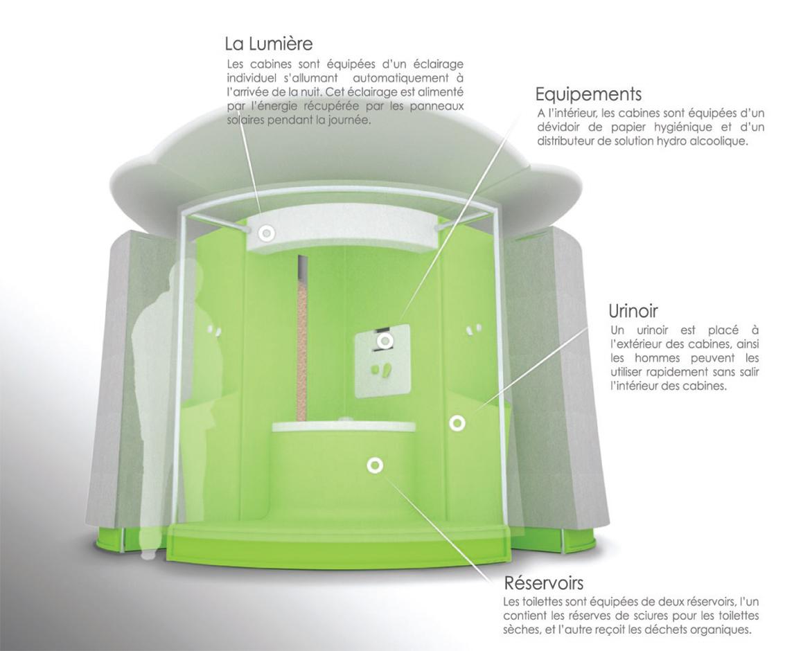 フランスの仮設トイレ2