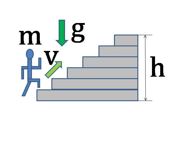 階段の図2