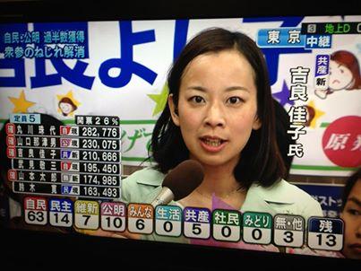 吉良佳子候補
