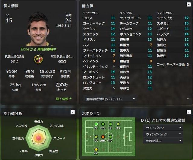 Manu Torres2015
