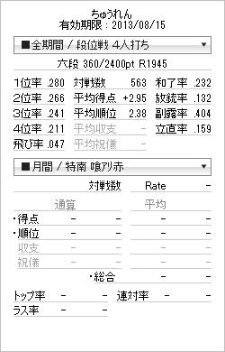 tenhou_prof_20130716.png