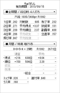 tenhou_prof_20130819.png