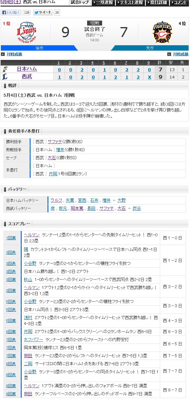 130504 西武ドーム④