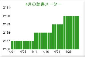 201304読書メーター