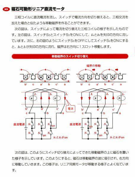 磁石可動型リニア直流モータ
