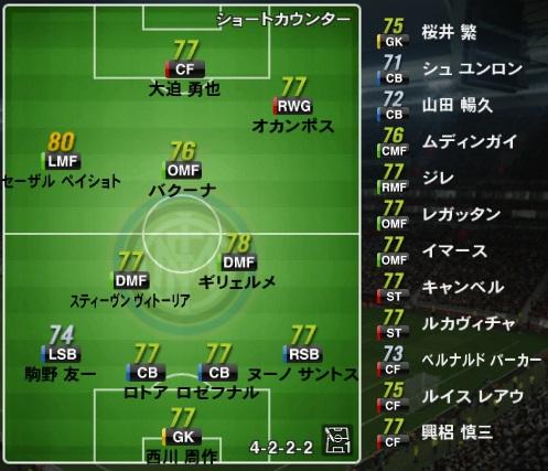 2014mlod8_team1.jpg