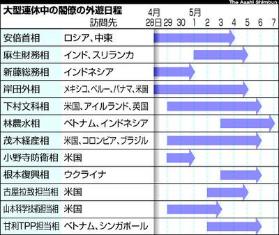 2013GW_gaiyuu_list.jpg