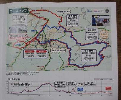 飛騨高山のコース