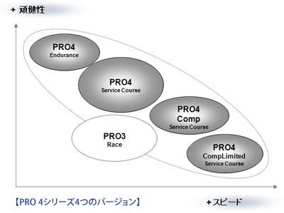 pro4-grp1.jpg