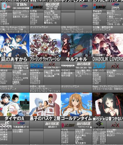2013年秋アニメヒロイン一覧 最新版きたぜえええええええ