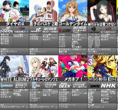 2013年秋アニメは全何話?・・・2クール作品が結構多い模様